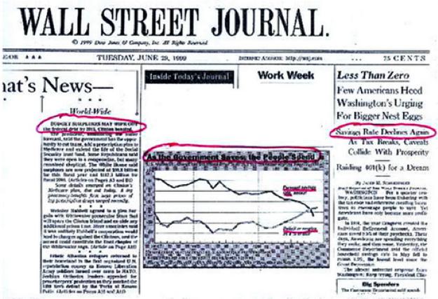 Wall Street Journal, 29/06/1999