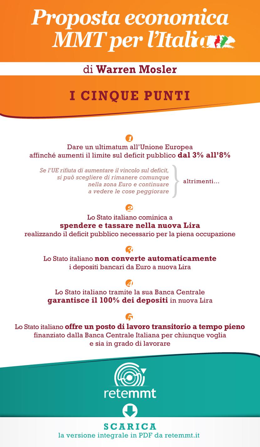 Proposta economica MMT per l'Italia di Warren Mosler