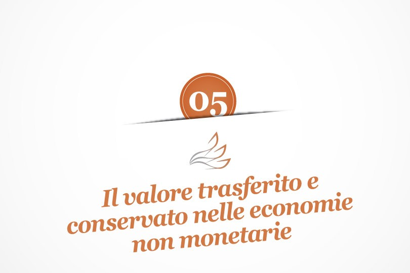Primer di Economia Monetaria n. 5