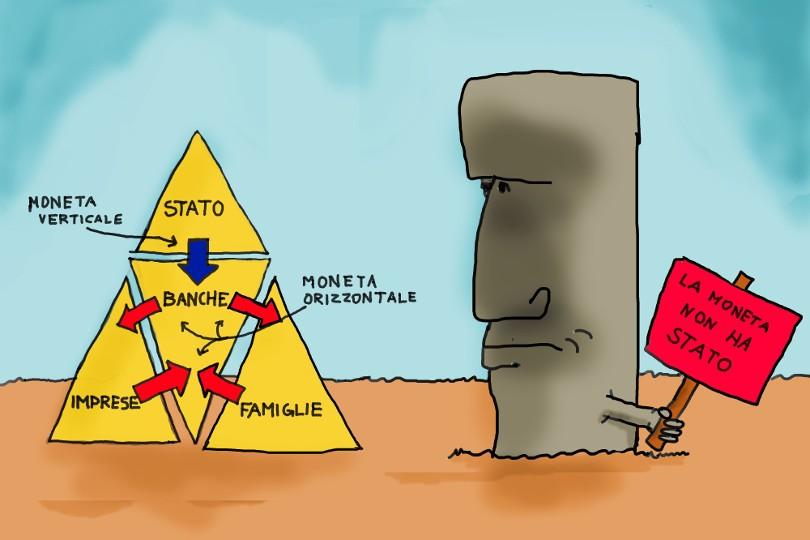 La moneta metallica vincolava la capacità di spesa dei governi