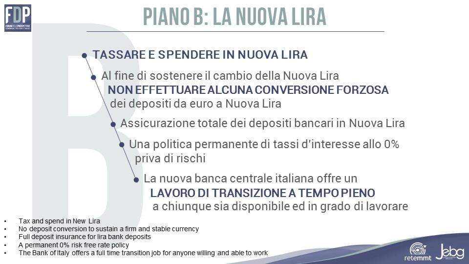 Piano B: La Nuova Lira