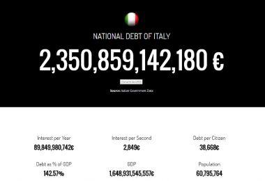 Il debito pubblico non è un nemico, ma un alleato