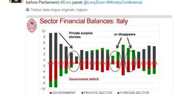 Risparmi italiani: i saldi settoriali parlano chiaro