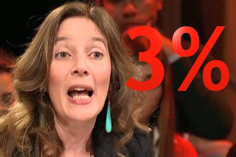 """L'ultima dei devoti dice: """"l'austerità fa crescere"""""""